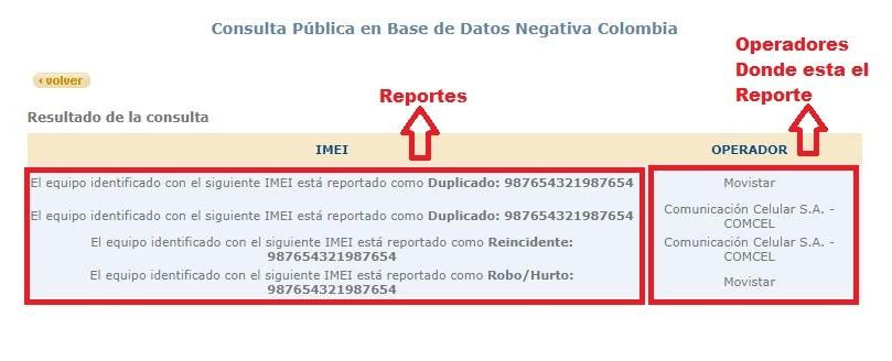 Paso 4. Reportes en nuestro IMEI
